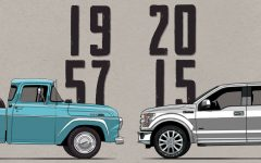 The Ford F-150 Can Stand the Test of Time: These Models Prove It