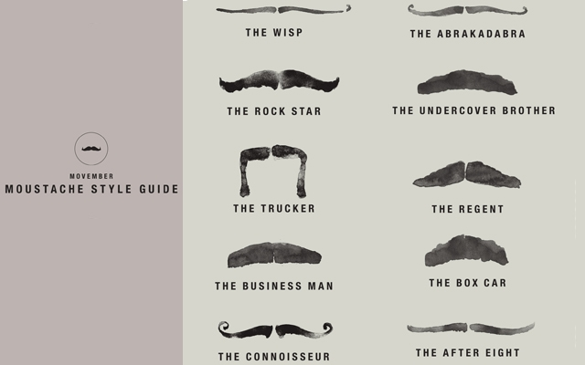 Above: With Movember in full swing, what's your moustache style?