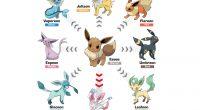 How To Get Each Of Eevee's Evolutions In Pokémon Go